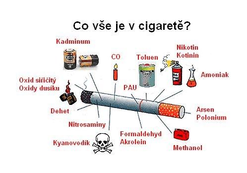 Co vše je v cigaretě?